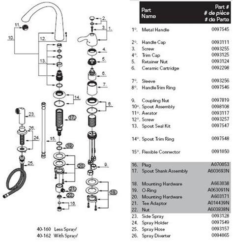 pegasus kitchen faucet parts pegasus faucet parts diagram expert vakaba com