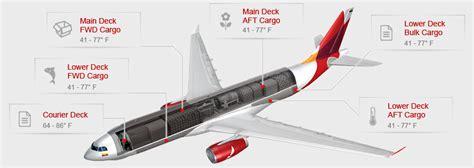 avianca cargo aircraft configurations