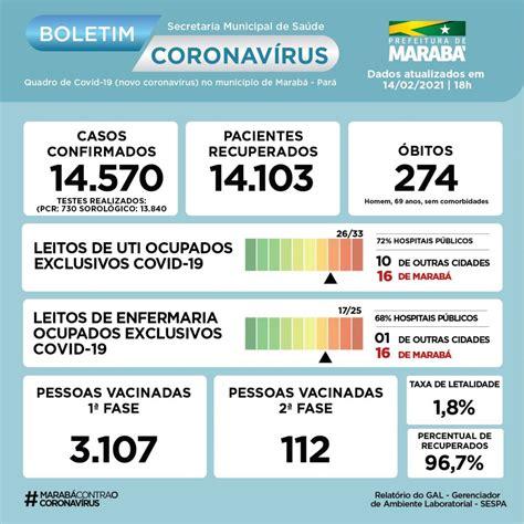 Boletim COVID-19 de 14/02/2021 - Prefeitura de Marabá - Pa
