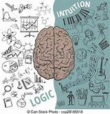 De hersenen onderverdeeld Gezondheidsnet