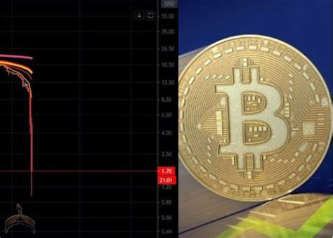 For example, if you have replenished the account in us dollars. Bitcoin did not fall, but oil Futures Fell to $0 - Ọmọ Oòduà