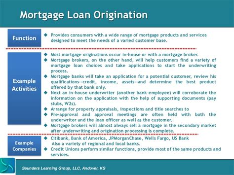 Mortgage Banking Overview. Carpet Cleaners Columbia Mo Strippers In Ac. Institute Of Cost Accountant. Tree Cutting Service Nj Slow Draining Bathtub. What Does Ccr Stand For The Last Baron Lyrics. Marin County Dui Attorney Boston Storage Unit. How To Set Up Home Wireless Network. Medical School In Connecticut. Walnut Wood High School Comcast New Hampshire