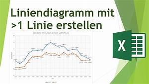 Liniendiagramm Mit Mehr Als Einer Linie In Excel Erstellen