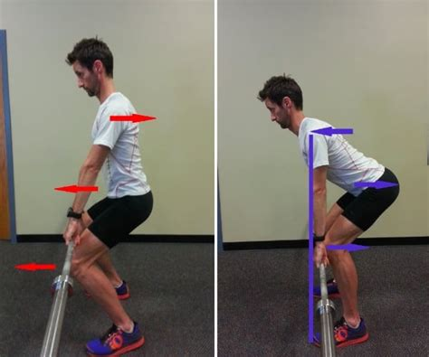 exercise deadlift running alignment right proper runner doing left irunfar upright versus too