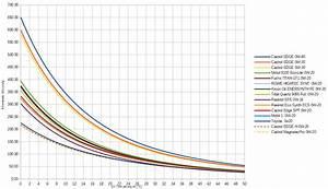 Dynamische Viskosität Berechnen : prius iii und das liebe motor l priusforum ~ Themetempest.com Abrechnung