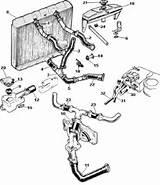 Cooling System news: Jaguar X Type Cooling System Diagram on