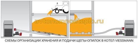 Температура уходящих газов котла. диалог специалистов авок . форум