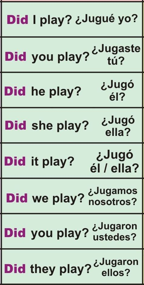 Conjugation And Structure Of The Simple Past With Others Verbs  Learning With The Past Simple