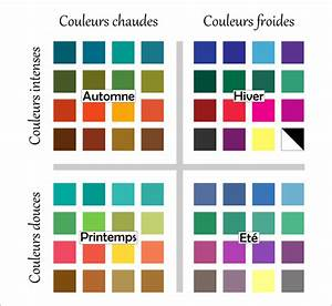 stunning couleur chaude couleur froide contemporary With gris couleur chaude ou froide 0 couleurs chaudes et couleurs froides comment faire la