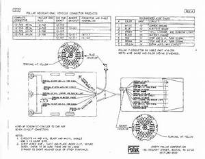7 Blade Trailer Plug Wiring Diagram - Database
