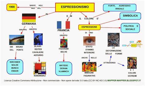 elenco artisti illuminati due ore di arte espressionismo mappe sintesi e spunti