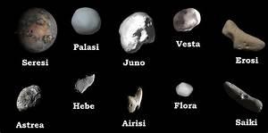 Swahili Land: Asteroidi (Asteroids)