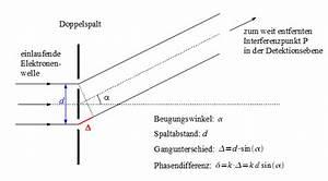 Wellenlänge Berechnen Doppelspalt : doppelspalt ~ Themetempest.com Abrechnung