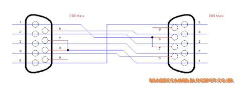 The Brassic Gamer Cga Ega Serial Modem Cables