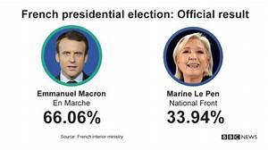 French election: Macron defeats Le Pen to become president ...