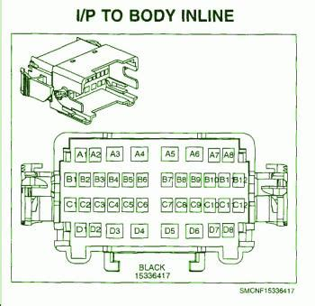 Fuse Box For 2003 Saturn Vue by 2003 Saturn Vue Blower Motor Fuse Box Diagram Circuit