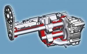Huile Voiture Diesel : tout sur le nouveau 4 cylindres turbo le moteur n20 tonton greg ~ Medecine-chirurgie-esthetiques.com Avis de Voitures