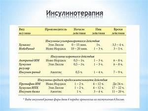 Микрогидрин от диабета