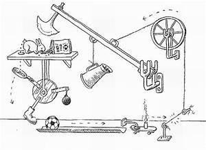 ¿Qué es una máquina de Rube Goldberg? | Blogodisea