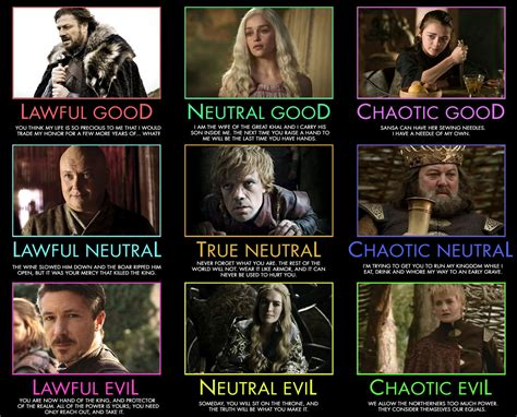 season  game  thrones alignment chart gameofthrones