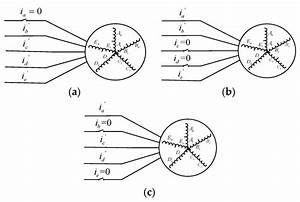 energies free full text open phase fault tolerance With opencircuitfaults
