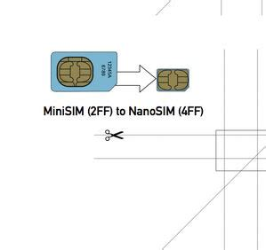 Micro Sim To Nano Sim Template Printable Guide For Cutting Microsim To Nano Sim For Iphone 5