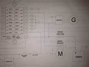 Electrical Question  Fuse Location Issue For Motogadget M-unit