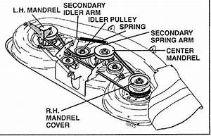 31 Craftsman 48 Inch Mower Deck Belt Diagram