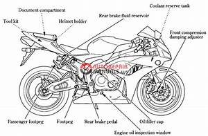 Free Download  2002 Honda Cbr1000rr Oweners Manuals