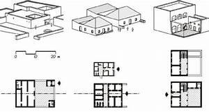 Gambar 6 8 Tipologi Rumah Tinggal Dalam Arsitektur Islam