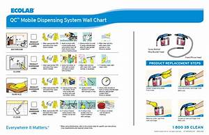 Qc Mobile Dispensing System Wall Chart