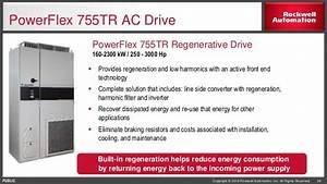 Powerflex 755t Drive Products Customer Presentation January 2017
