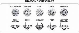 diamond color clarity chart the 4 c 39 s of finding a diamonds value diamond value