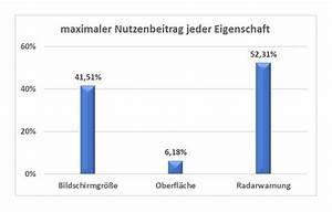 Bildschirmdiagonale Berechnen : conjoint analyse statistik wiki ratgeber lexikon ~ Themetempest.com Abrechnung