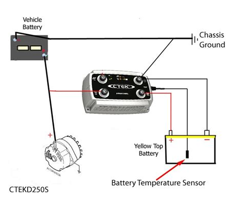 will the ctek dc battery charger help to bring an auxiliary optima yellow top battery to full