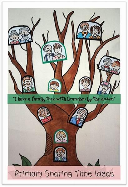 Tree Primary Branches Children Sharing Dozen Different