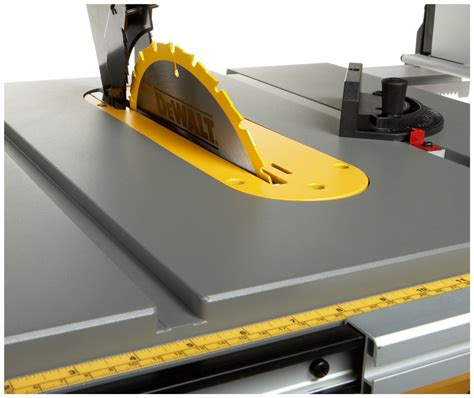 how to cut plexiglass on a table saw types of table saw blades which one to buy