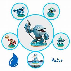 Skylanders Water Element | www.imgkid.com - The Image Kid ...