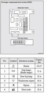 1995 Mitsubishi Diamante Fuse Box Mitsubishi 3000gt Fuse Box Wiring Diagram