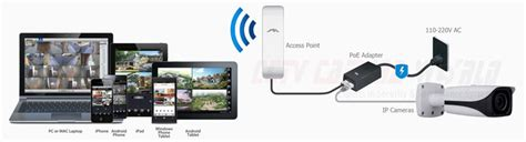 ip setup software wireless ip setup guide cctv world