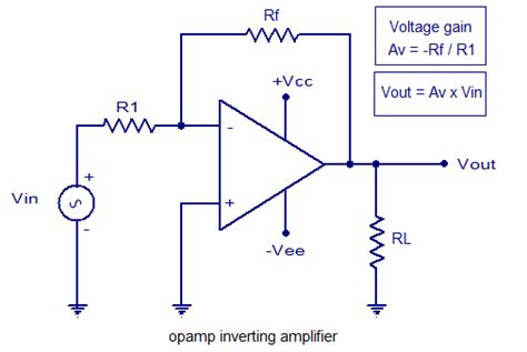 Inverting Amplifier Using Opamp Practical