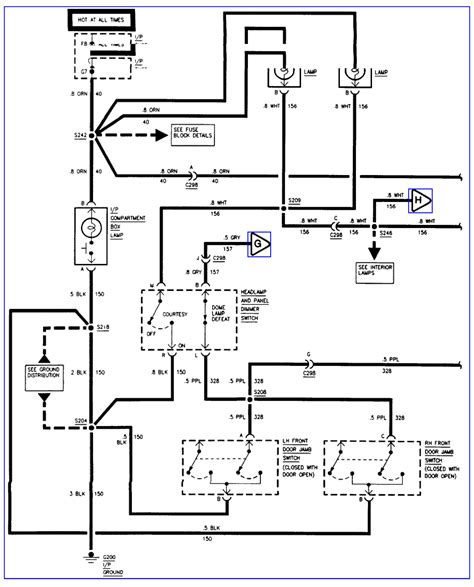 Wiring Diagram For 2007 Gmc Yukon by 2007 Yukon Xl Fuse Diagram Wiring Library