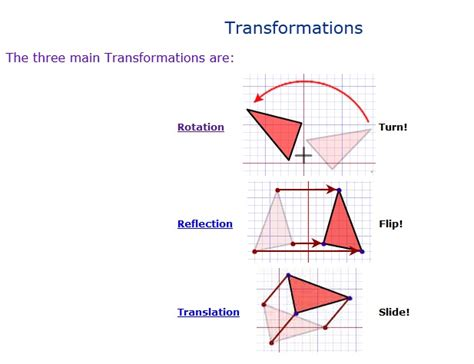 Translations, Rotations, Reflections, Glide, Symmetries And Tesselations  Concepts Of Measurement