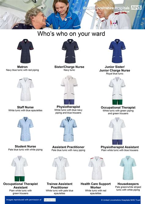 Identifying your ward staff