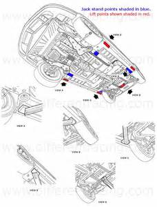 similiar 97 saturn sl2 engine diagram keywords 97 saturn starter location on wiring diagram for a 1999 saturn sl2