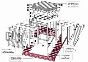 Chien Assis Toiture : toutes les tapes de la construction d 39 une lucarne ~ Melissatoandfro.com Idées de Décoration