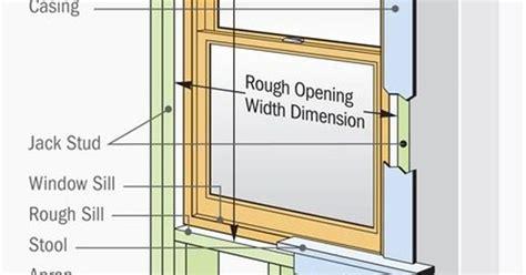 Window Sill Finishes by Finishing A Window Sill Trim Interior Ideas