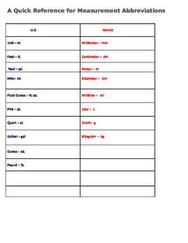 simplistic measurement abbreviation chart  marietta