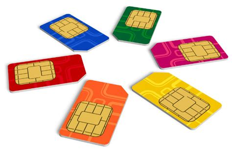 Sim Cards Vulnerable To Hacking, Says Researcher