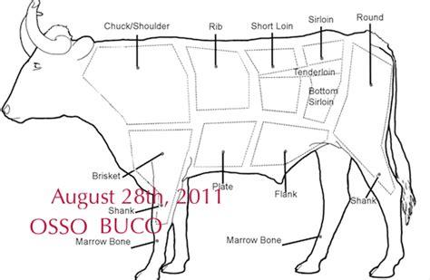 beef alert osso buco oliveto restaurant  cafe